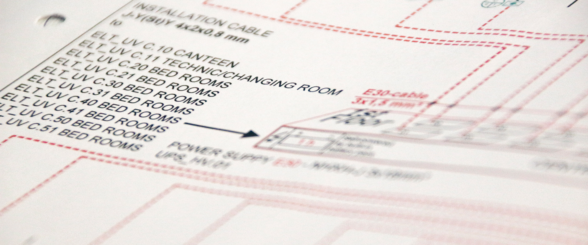 Skizze-Raumplanung